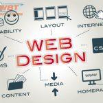 Thiết kế website tại Đống Đa chuẩn SEO uy tín, giá rẻ
