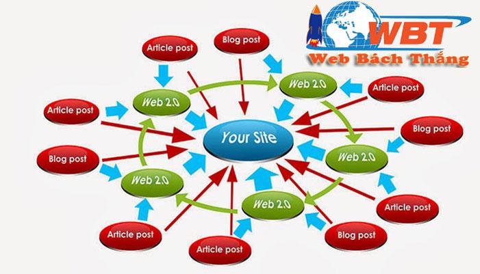 thiết kế website vệ tinh giá rẻ chuyên nghiệp