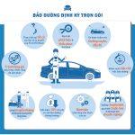 Bảo dưỡng định kỳ trọn gói ô tô