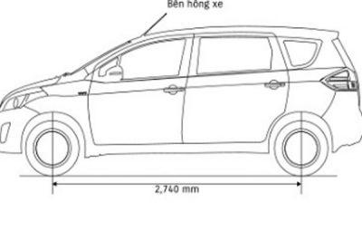 Chiều dài cơ sở xe ô tô