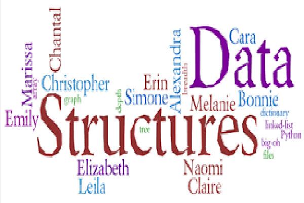 Cấu trúc dữ liệu là gì?
